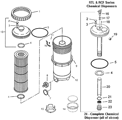 rainbow-top-load-filter-parts.png