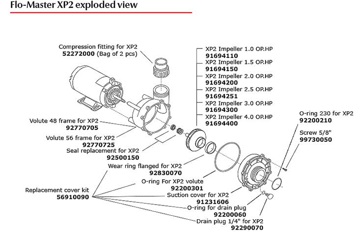 Aqua-Flo XP2 Replacement Parts list and Diagram. on aquaflow pump, macerator pump, master plumber pump, dimension one pump, em pump, hot tub circulation pump,
