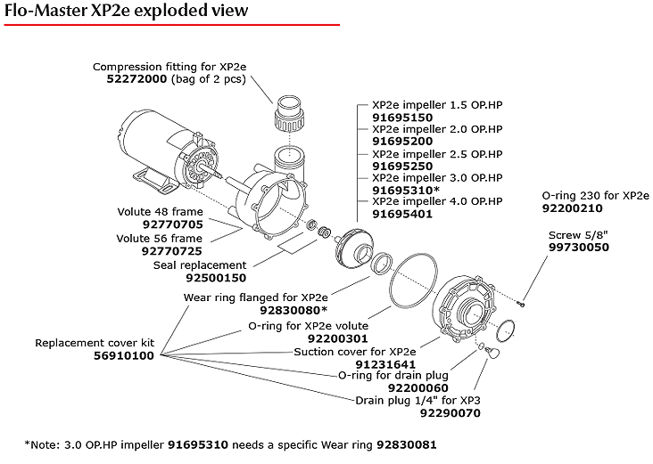 Aqua-Flo XP2e Pump Parts