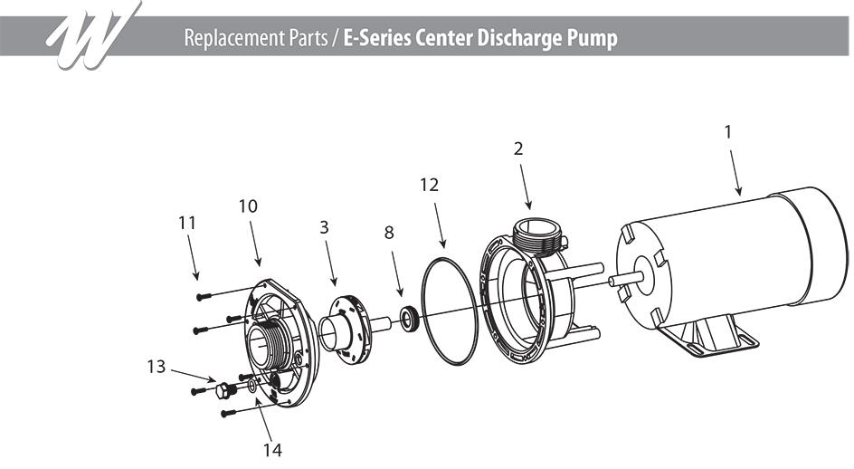 Waterway eseries pump parts list