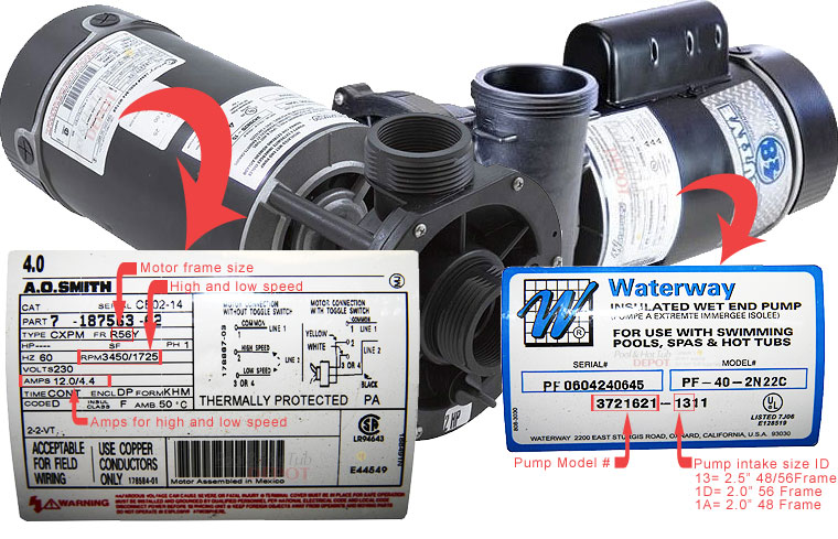 How to find the correct new hot tub pump for Replacement hot tub motor pump